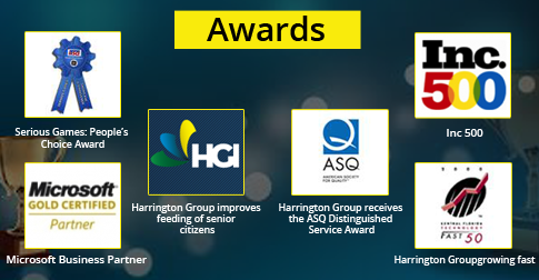 Harrington Awards