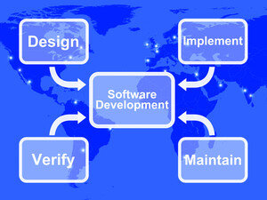 Manufacturing Software by Hgint company
