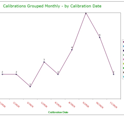 03_Trend_Calibration
